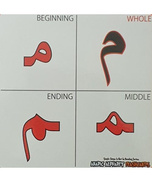 Little Ummah - Arabic Alphabet Flashcards
